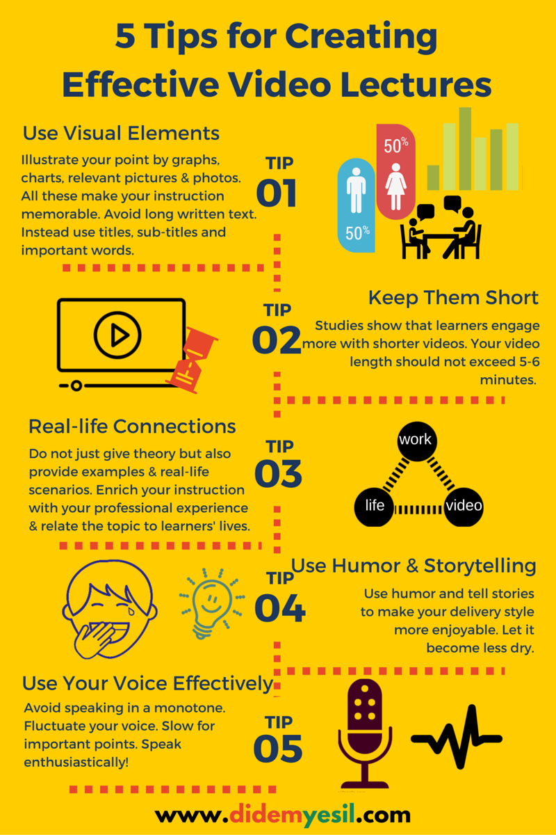 5 Tips for Effective Video Lectures (3)